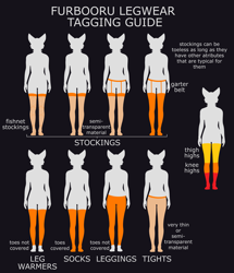 Size: 5523x6412 | Tagged: species needed, safe, artist:crufox, furbooru exclusive, mammal, anthro, plantigrade anthro, furbooru, absurd resolution, ambiguous gender, chart, clothes, clothing, english text, fishnet, fishnet stockings, fluff, front view, garter belt, guide, leg warmers, legwear, meta, neck fluff, see-through, silhouette, socks, solo, standing, stockings, text, thigh highs